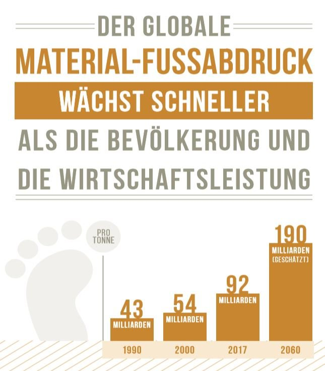 SDG-12-Graphic