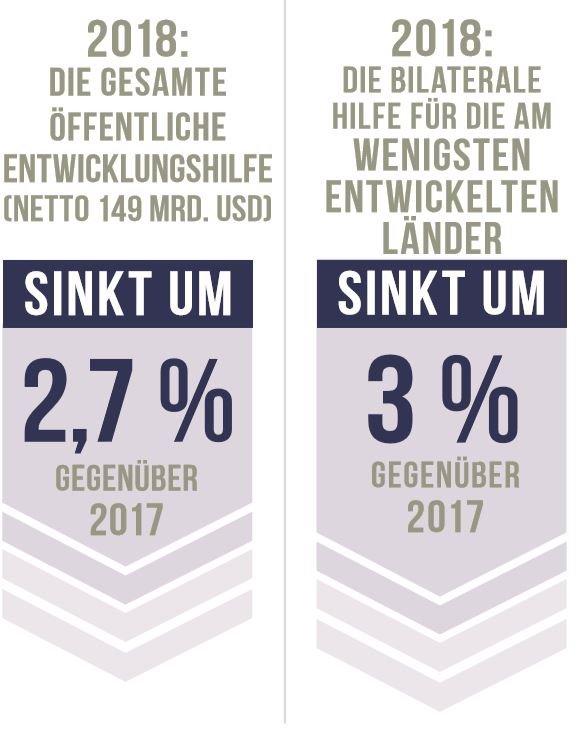 SDG-17-Graphic