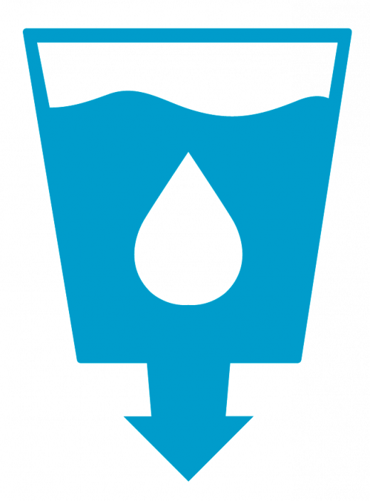 Ziel 6: Sauberes Wasser und Sanitäreinrichtungen