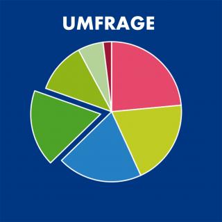 UMFRAGE (2)